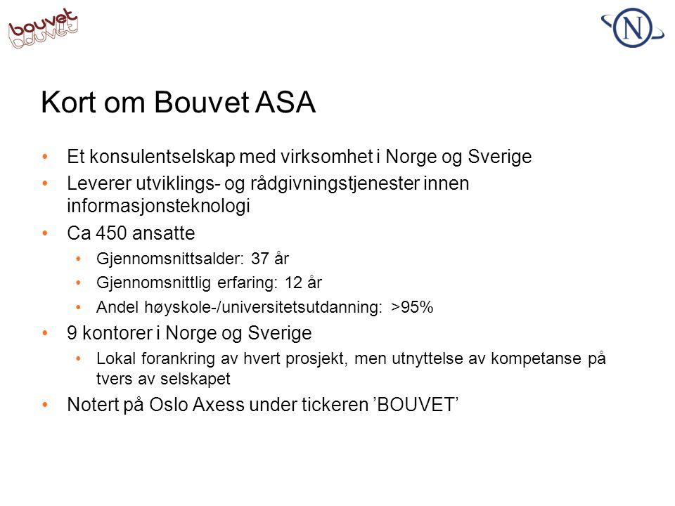 Kort om Bouvet ASA •Et konsulentselskap med virksomhet i Norge og Sverige •Leverer utviklings- og rådgivningstjenester innen informasjonsteknologi •Ca