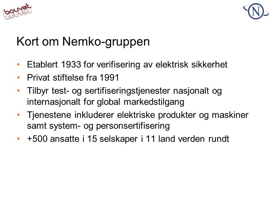 Kort om Nemko-gruppen •Etablert 1933 for verifisering av elektrisk sikkerhet •Privat stiftelse fra 1991 •Tilbyr test- og sertifiseringstjenester nasjo