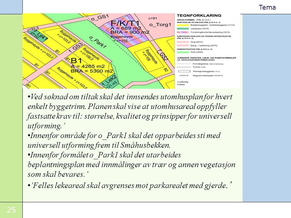 25 Tema • Ved søknad om tiltak skal det innsendes utomhusplan for hvert enkelt byggetrinn. Planen skal vise at utomhusareal oppfyller fastsatte krav t
