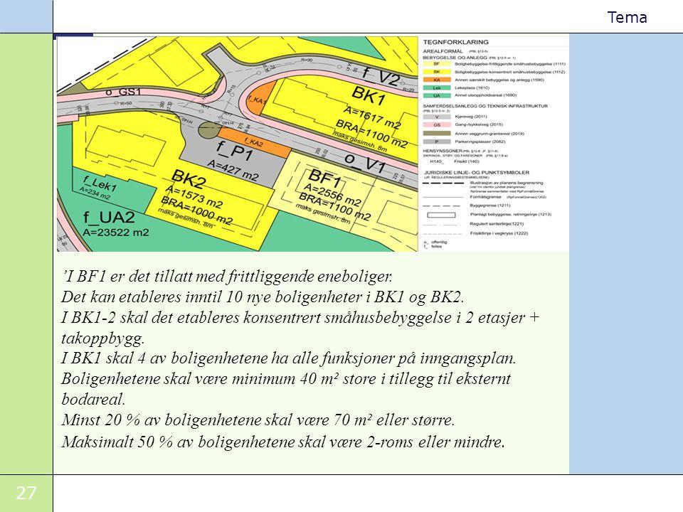 27 Tema 'I BF1 er det tillatt med frittliggende eneboliger. Det kan etableres inntil 10 nye boligenheter i BK1 og BK2. I BK1-2 skal det etableres kons