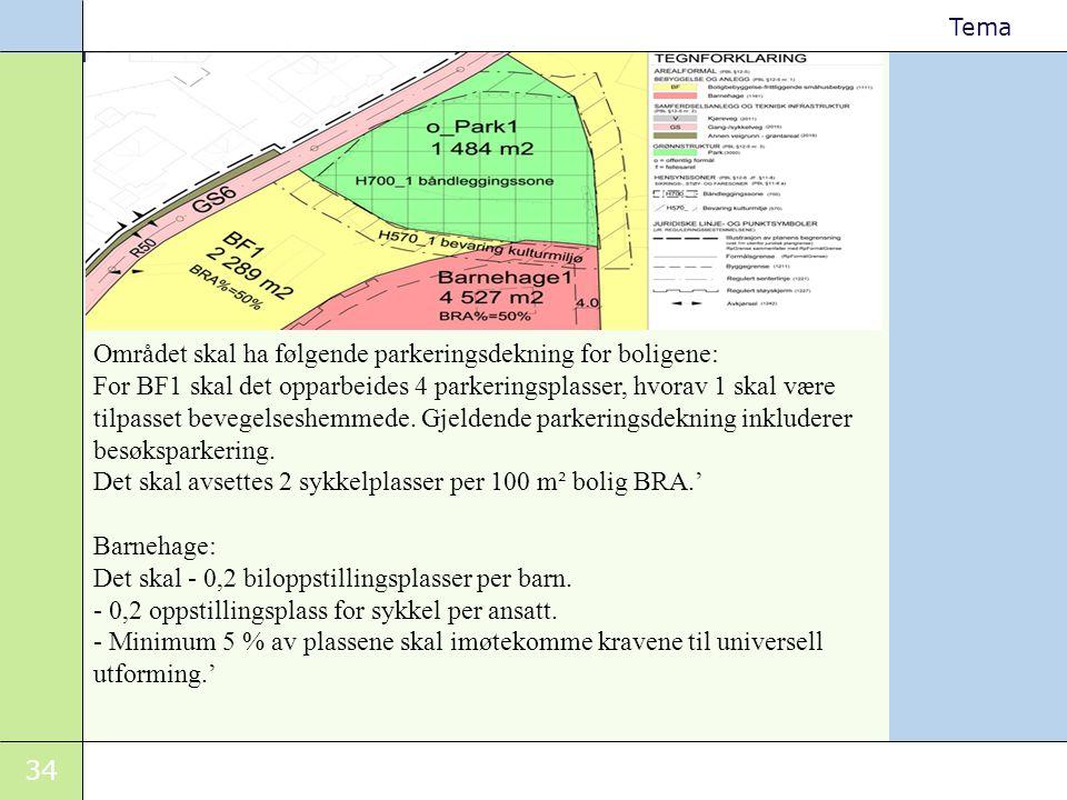 34 Tema Området skal ha følgende parkeringsdekning for boligene: For BF1 skal det opparbeides 4 parkeringsplasser, hvorav 1 skal være tilpasset bevege