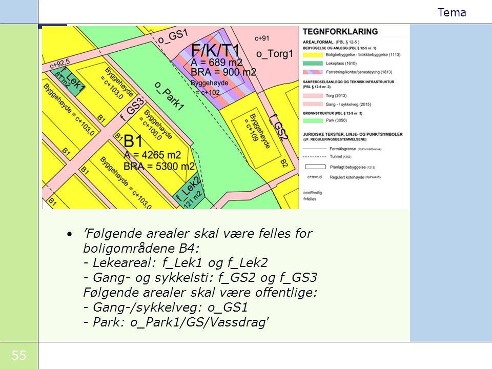 55 Tema •'Følgende arealer skal være felles for boligområdene B4: - Lekeareal: f_Lek1 og f_Lek2 - Gang- og sykkelsti: f_GS2 og f_GS3 Følgende arealer