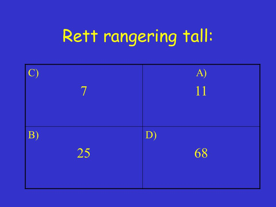 Rett rangering tall: C) 7 A) 11 B) 25 D) 68