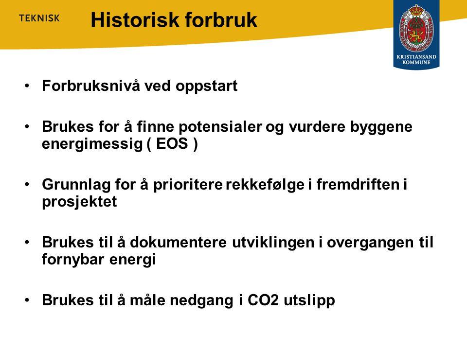 Historisk forbruk •Forbruksnivå ved oppstart •Brukes for å finne potensialer og vurdere byggene energimessig ( EOS ) •Grunnlag for å prioritere rekkef