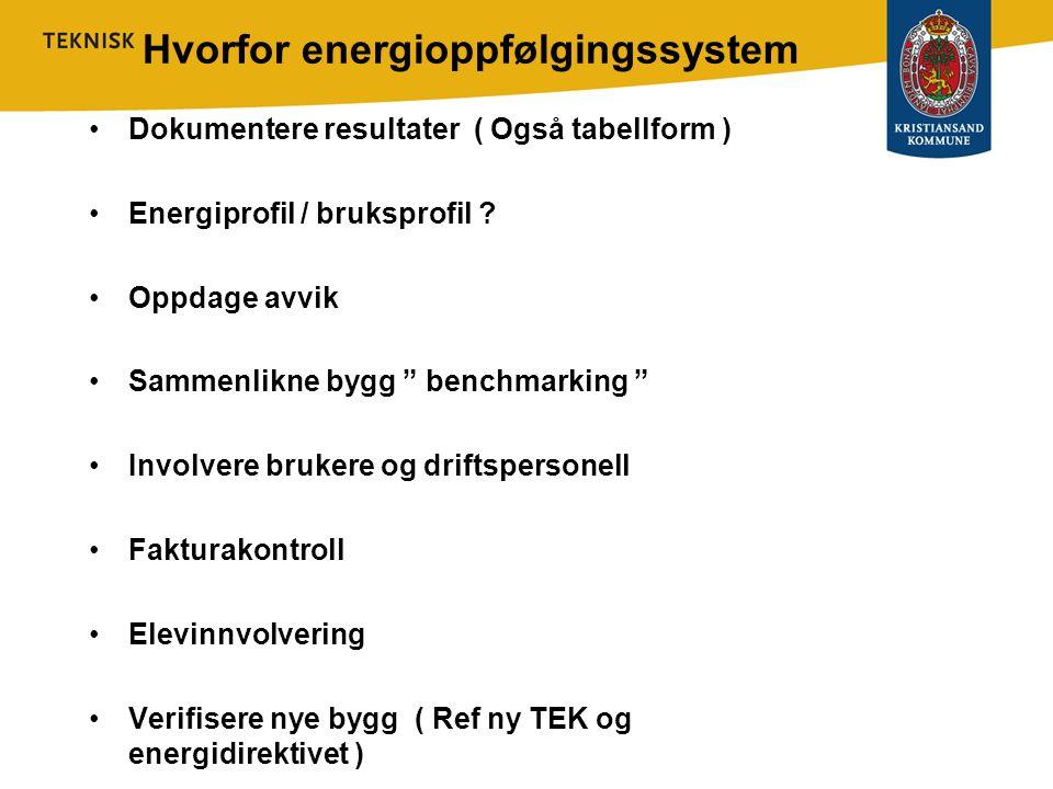 """Hvorfor energioppfølgingssystem •Dokumentere resultater ( Også tabellform ) •Energiprofil / bruksprofil ? •Oppdage avvik •Sammenlikne bygg """" benchmark"""