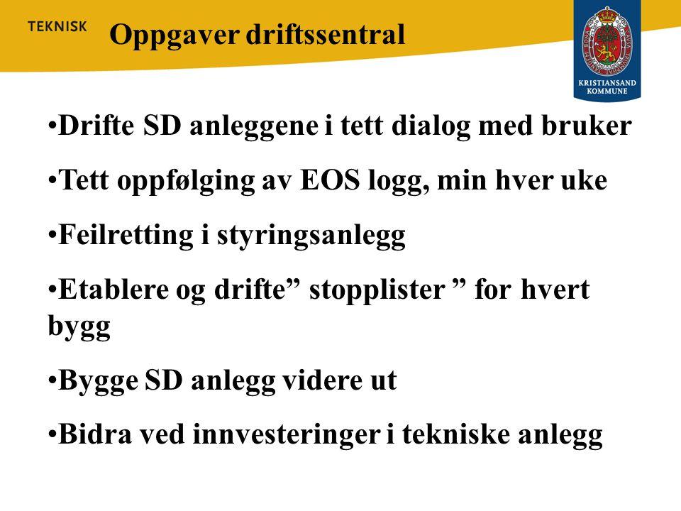 """•Drifte SD anleggene i tett dialog med bruker •Tett oppfølging av EOS logg, min hver uke •Feilretting i styringsanlegg •Etablere og drifte"""" stoppliste"""