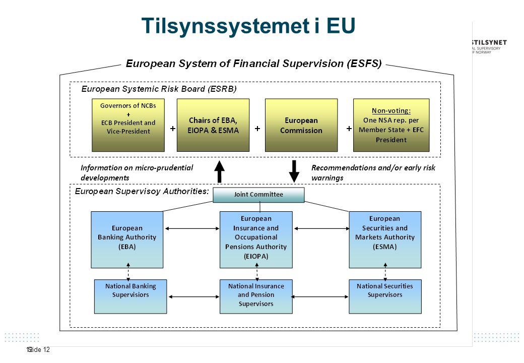 Side 1212 Tilsynssystemet i EU