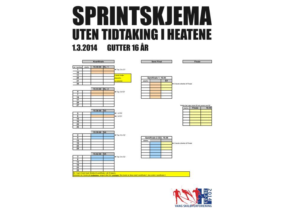 Info sprint • Lårnummer til alle (NB: Sikkerhetsnåler!).
