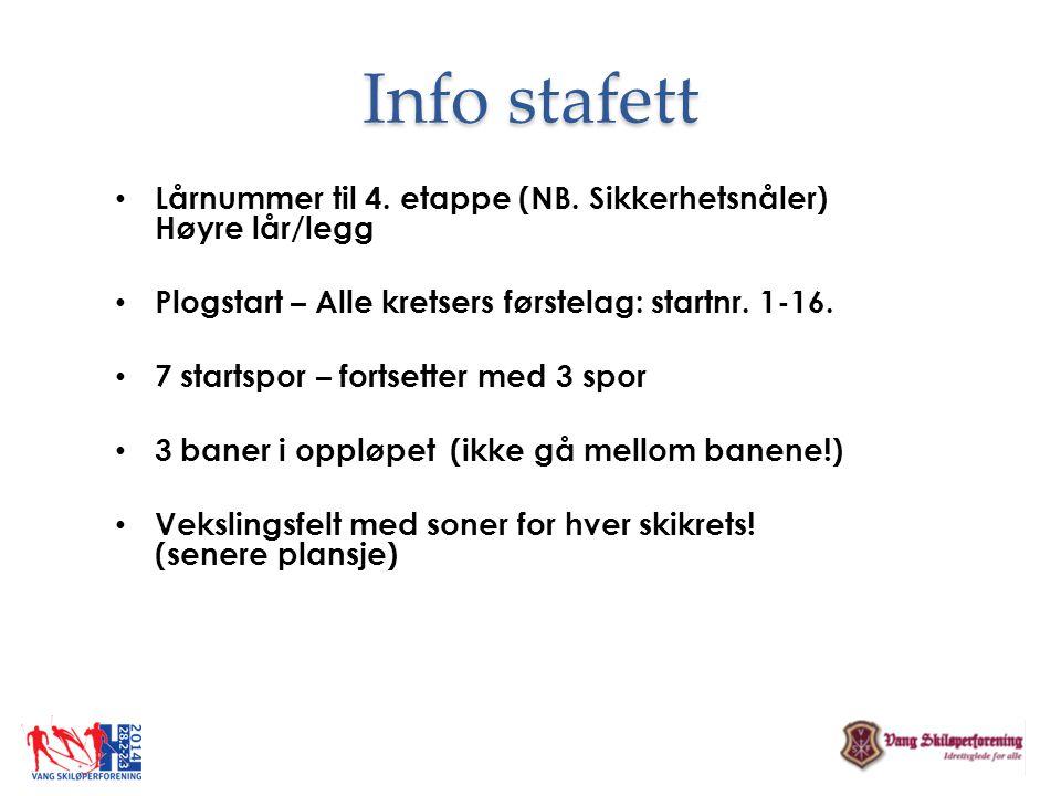 Info stafett • Lårnummer til 4. etappe (NB. Sikkerhetsnåler) Høyre lår/legg • Plogstart – Alle kretsers førstelag: startnr. 1-16. • 7 startspor – fort
