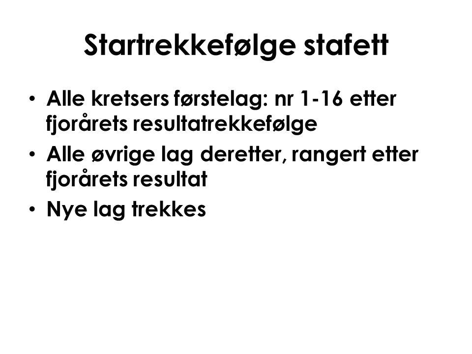 Startrekkefølge stafett • Alle kretsers førstelag: nr 1-16 etter fjorårets resultatrekkefølge • Alle øvrige lag deretter, rangert etter fjorårets resu