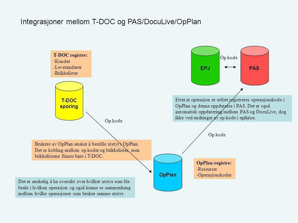PASEPJ OpPlan Integrasjoner mellom T-DOC og PAS/DocuLive/OpPlan T-DOC sporing T-DOC registre: -Kunder -Leverandører -Brikkelister OpPlan-registre: -Re
