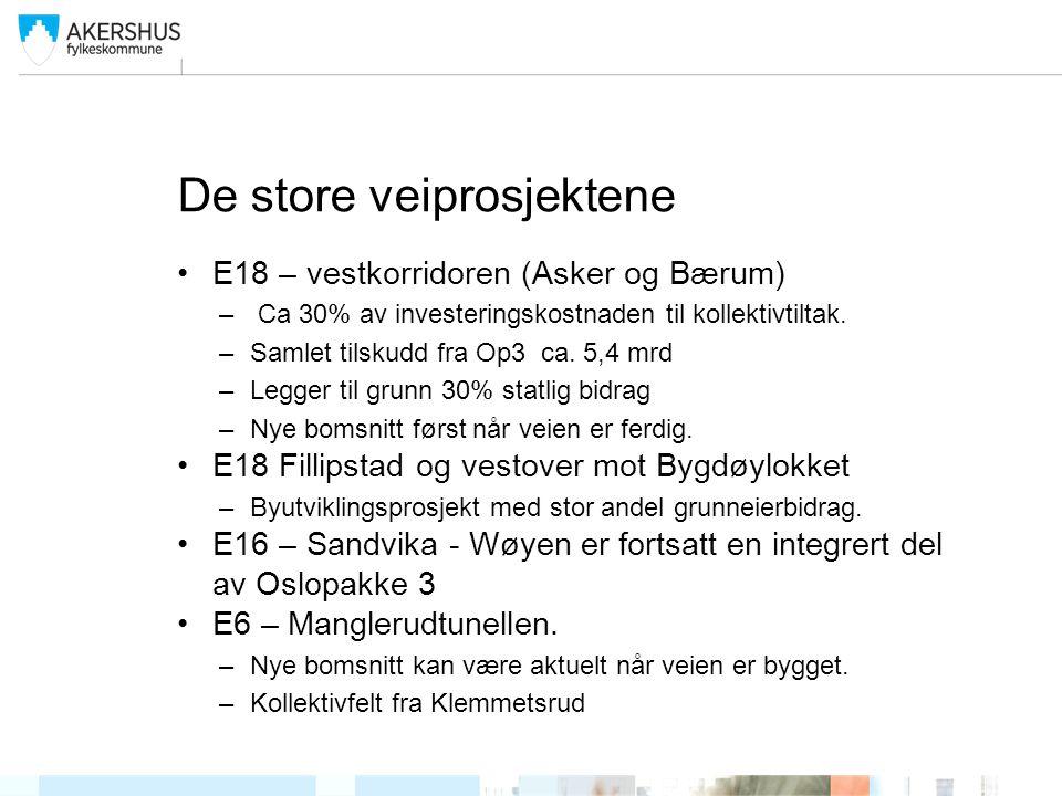 De store veiprosjektene •E18 – vestkorridoren (Asker og Bærum) – Ca 30% av investeringskostnaden til kollektivtiltak. –Samlet tilskudd fra Op3 ca. 5,4