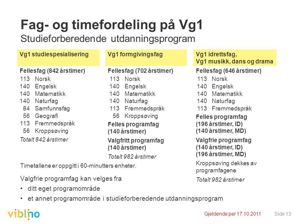 Gjeldende per 17.10.2011Side 13 Fag- og timefordeling på Vg1 Studieforberedende utdanningsprogram Timetallene er oppgitt i 60-minutters enheter.