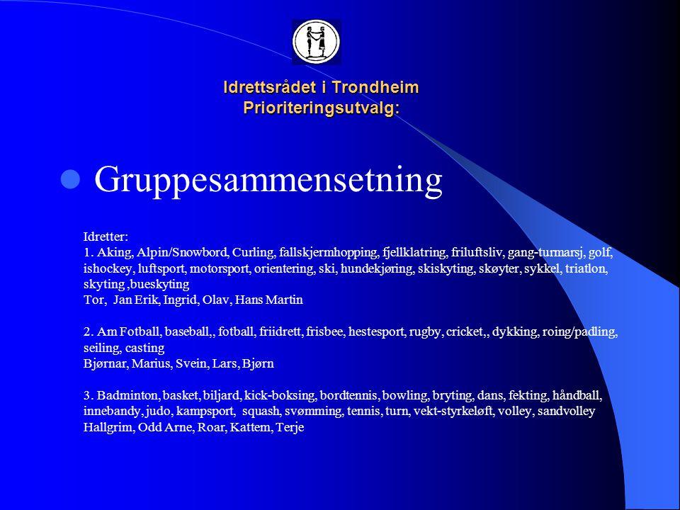 Idrettsrådet i Trondheim Prioriteringsutvalg:  Gruppesammensetning Idretter: 1.