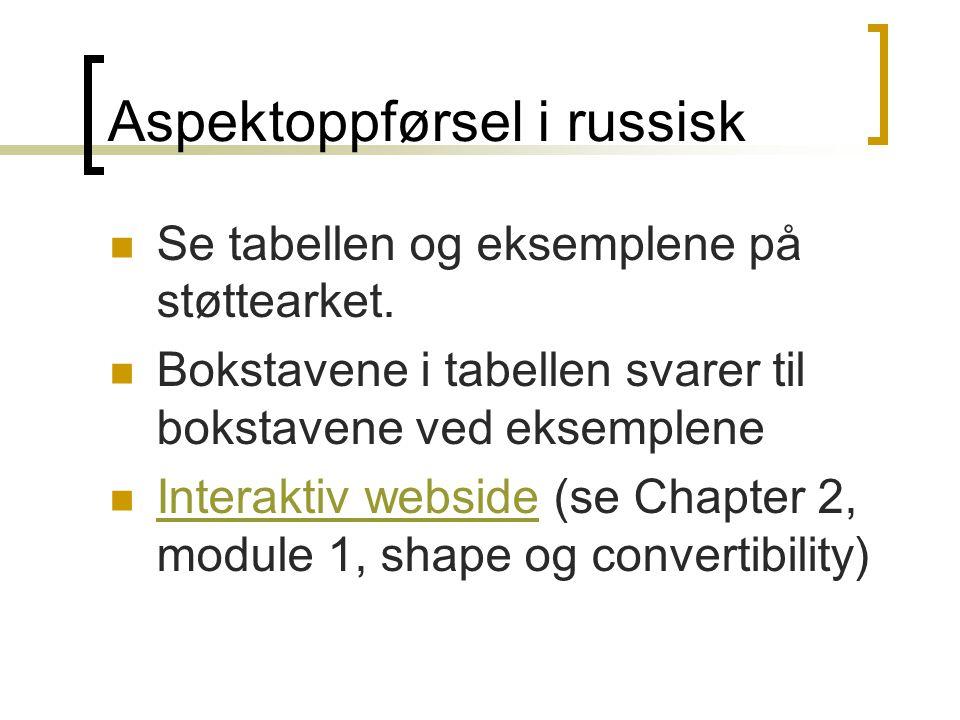 Aspektoppførsel i russisk  Se tabellen og eksemplene på støttearket.