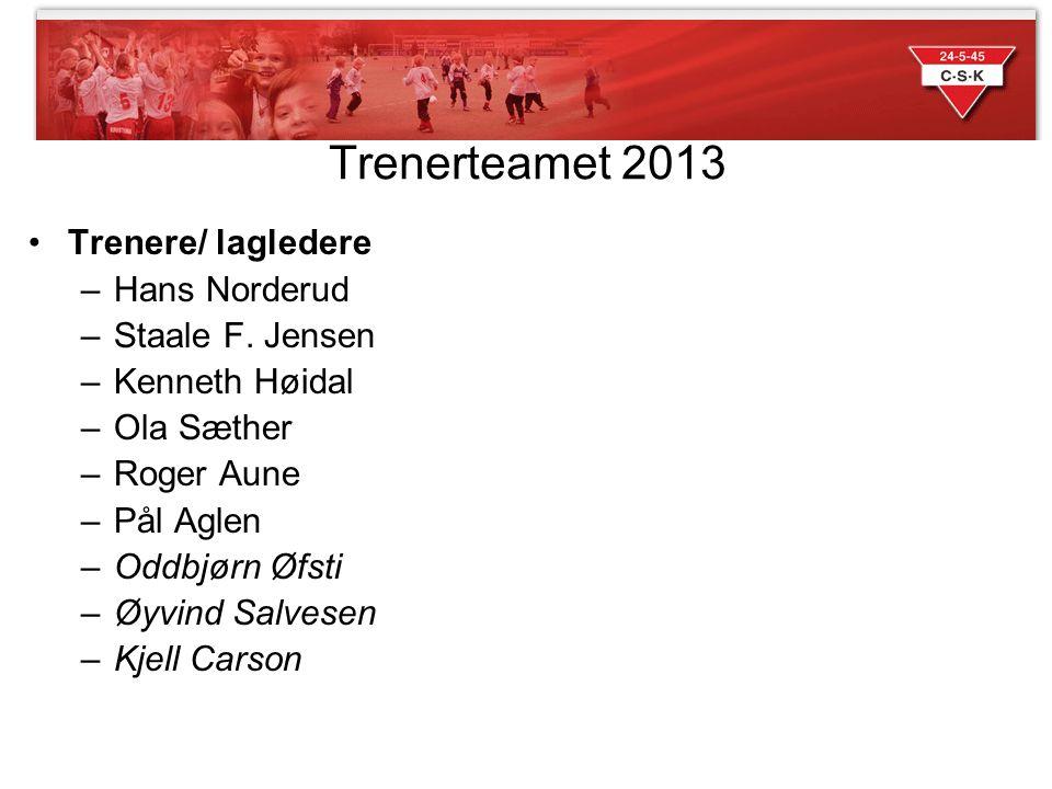 Trenerteamet 2013 •Trenere/ lagledere –Hans Norderud –Staale F.