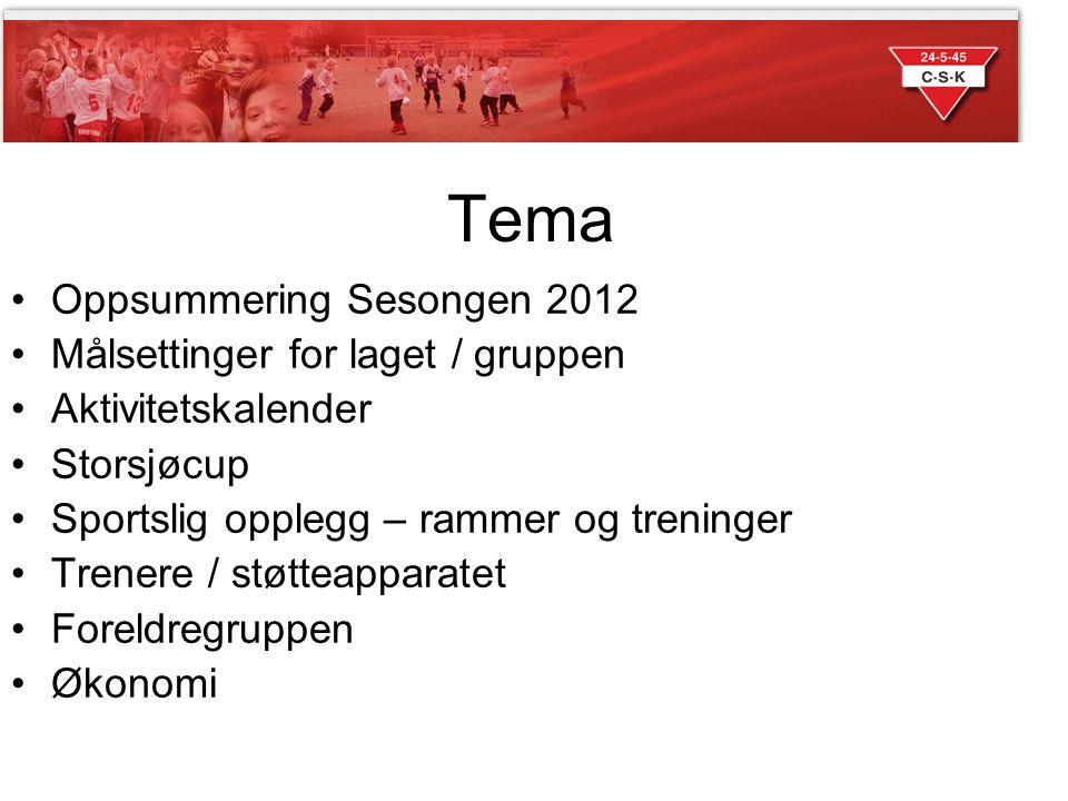 RAMMER FOR TRENINGSØKTA G-2001 Element Ø velser 1.