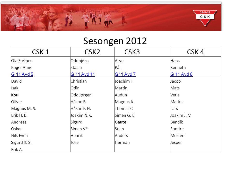 Storsjøcup • 1-6 juli 2013 • Kampene starter tirsdag 2.juli.