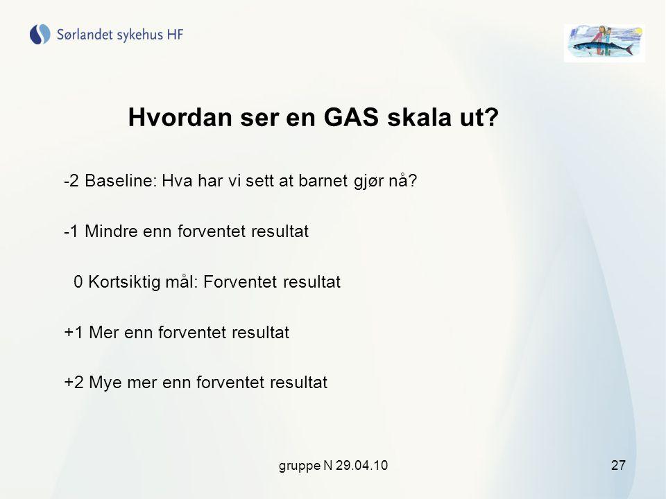 gruppe N 29.04.1027 Hvordan ser en GAS skala ut? -2 Baseline: Hva har vi sett at barnet gjør nå? -1 Mindre enn forventet resultat 0 Kortsiktig mål: Fo