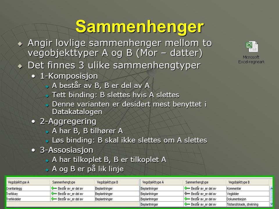 Sammenhenger  Angir lovlige sammenhenger mellom to vegobjekttyper A og B (Mor – datter)  Det finnes 3 ulike sammenhengtyper •1-Komposisjon  A består av B, B er del av A  Tett binding: B slettes hvis A slettes  Denne varianten er desidert mest benyttet i Datakatalogen •2-Aggregering  A har B, B tilhører A  Løs binding: B skal ikke slettes om A slettes •3-Assosiasjon  A har tilkoplet B, B er tilkoplet A  A og B er på lik linje