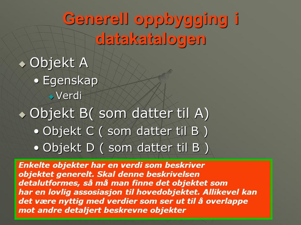 Generell oppbygging i datakatalogen  Objekt A •Egenskap  Verdi  Objekt B( som datter til A) •Objekt C ( som datter til B ) •Objekt D ( som datter til B ) Enkelte objekter har en verdi som beskriver objektet generelt.