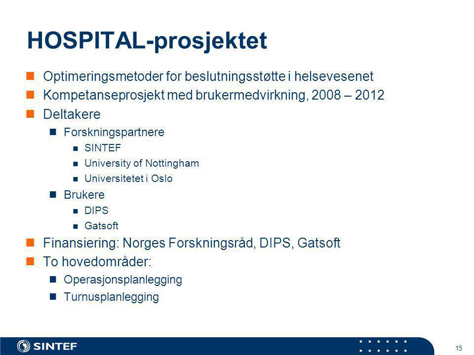 15 HOSPITAL-prosjektet  Optimeringsmetoder for beslutningsstøtte i helsevesenet  Kompetanseprosjekt med brukermedvirkning, 2008 – 2012  Deltakere 