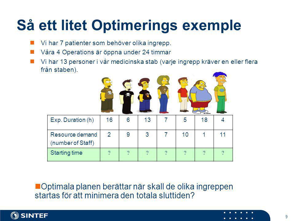 9 Så ett litet Optimerings exemple  Vi har 7 patienter som behöver olika ingrepp.  Våra 4 Operations är öppna under 24 timmar  Vi har 13 personer i