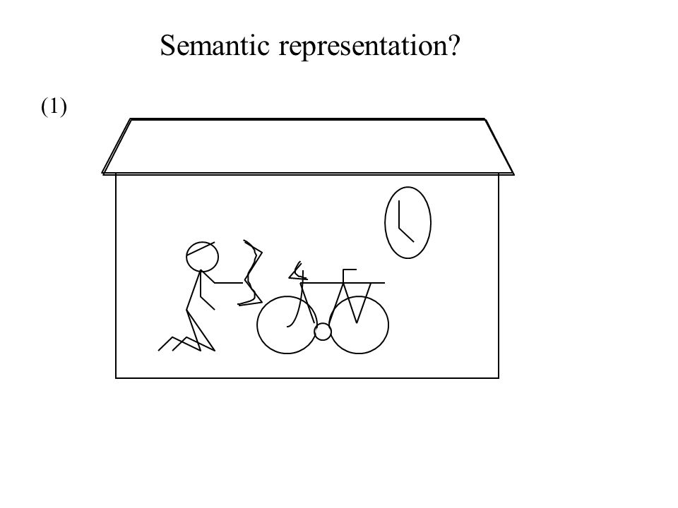 Semantic representation? (1)