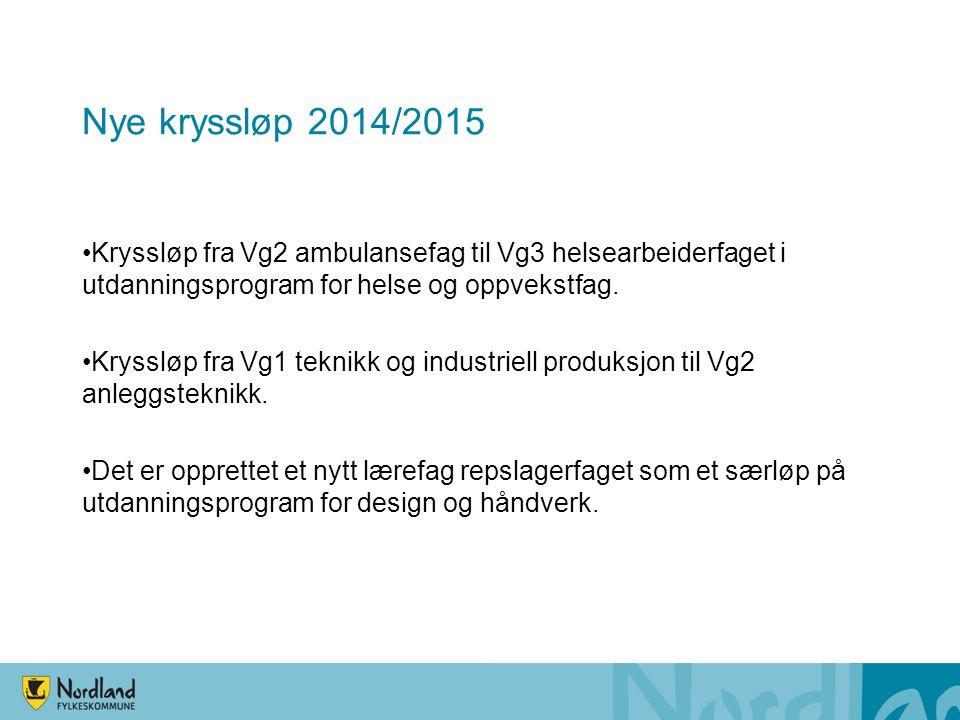 Foreslåtte nye tilbud 2014/2015 •Fylkesrådet foreslår oppretting av 2 nye utdanningstilbud fra og med skoleåret 2014/2015 •Vg2 akvakultur ved Sortland videregående skole, Kleiva.