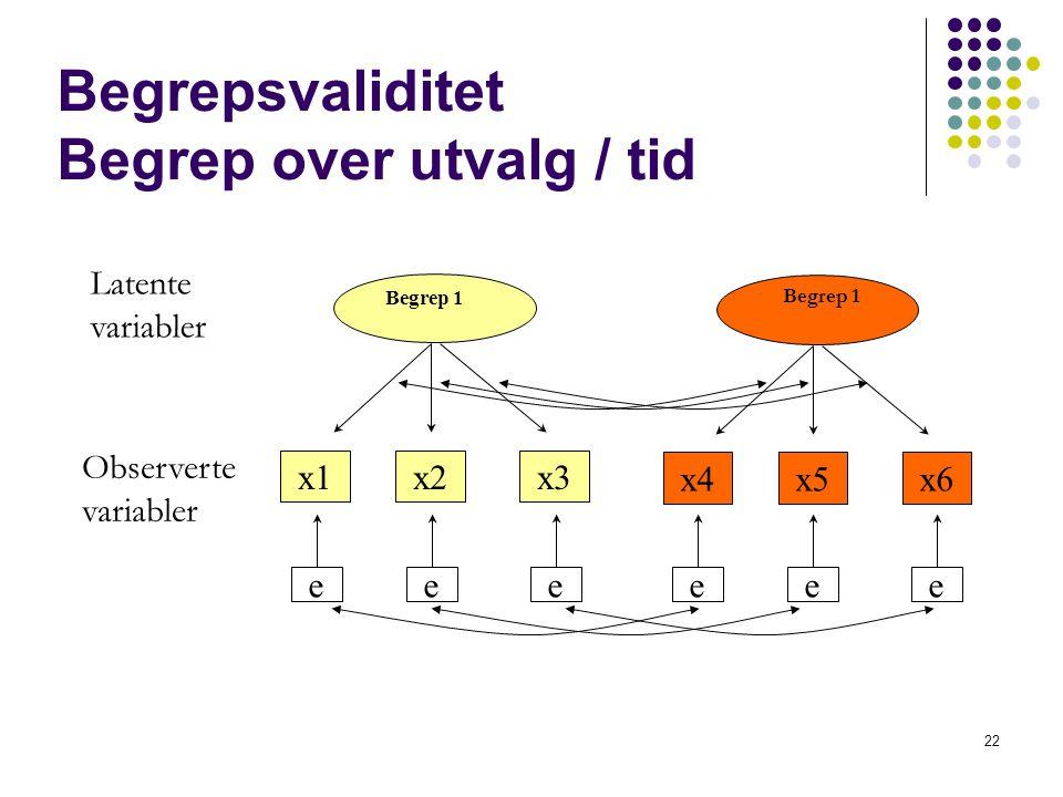 22 x1x2x3 Begrep 1 x4x5x6 Begrep 1 eeeeee Latente variabler Observerte variabler Begrepsvaliditet Begrep over utvalg / tid