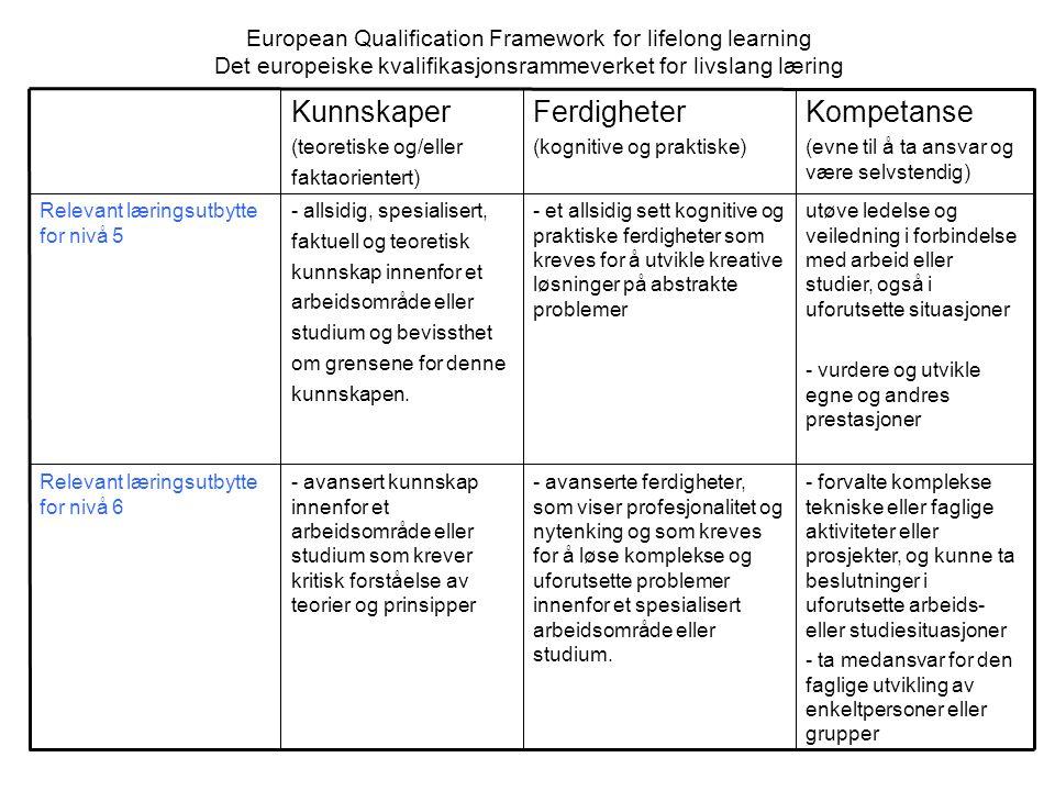 European Qualification Framework for lifelong learning Det europeiske kvalifikasjonsrammeverket for livslang læring - forvalte komplekse tekniske elle