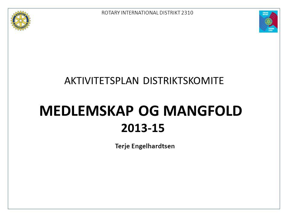 ROTARY INTERNATIONAL DISTRIKT 2310 AKTIVITETSPLAN DISTRIKTSKOMITE MEDLEMSKAP OG MANGFOLD 2013-15 Terje Engelhardtsen