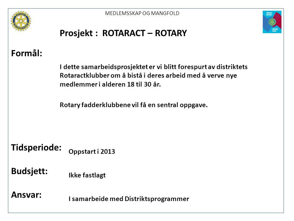 Formål: Tidsperiode: Budsjett: Ansvar: Prosjekt : ROTARACT – ROTARY I dette samarbeidsprosjektet er vi blitt forespurt av distriktets Rotaractklubber