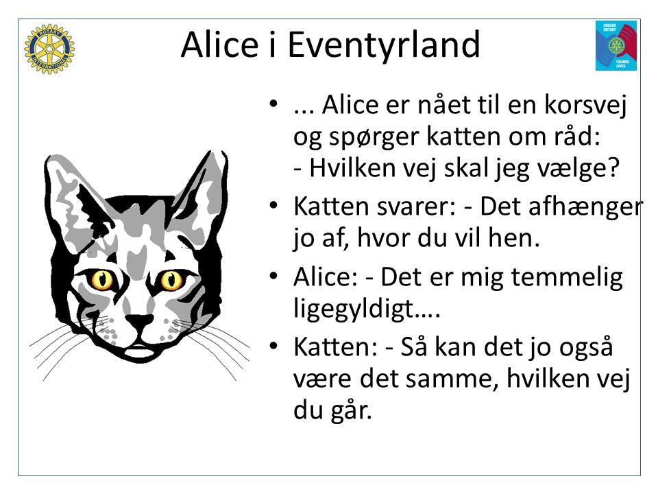 Alice i Eventyrland •... Alice er nået til en korsvej og spørger katten om råd: - Hvilken vej skal jeg vælge? • Katten svarer: - Det afhænger jo af, h