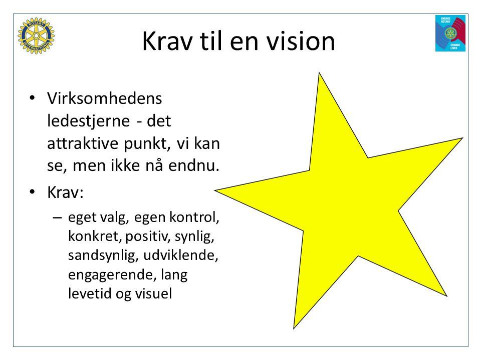 Krav til en vision • Virksomhedens ledestjerne - det attraktive punkt, vi kan se, men ikke nå endnu. • Krav: – eget valg, egen kontrol, konkret, posit