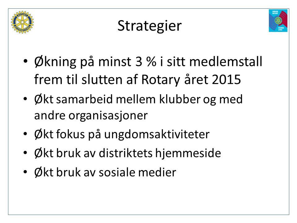 Strategier • Økning på minst 3 % i sitt medlemstall frem til slutten af Rotary året 2015 • Økt samarbeid mellem klubber og med andre organisasjoner •