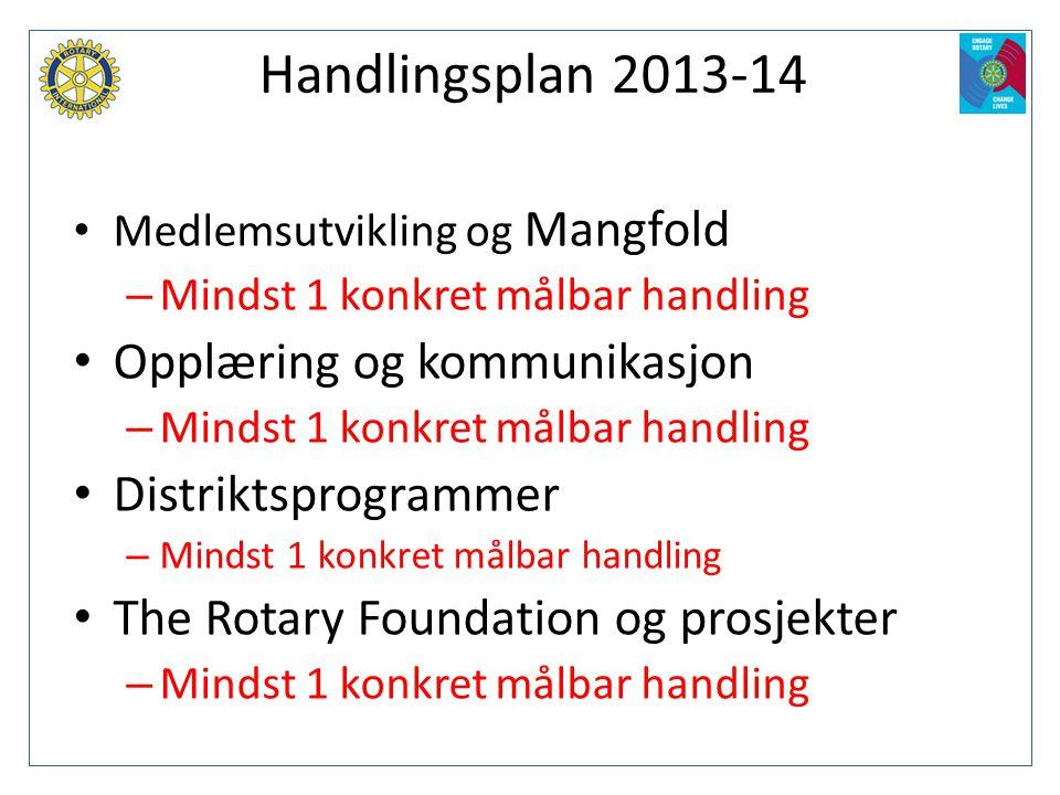 Handlingsplan 2013-14 • Medlemsutvikling og Mangfold – Mindst 1 konkret målbar handling • Opplæring og kommunikasjon – Mindst 1 konkret målbar handlin
