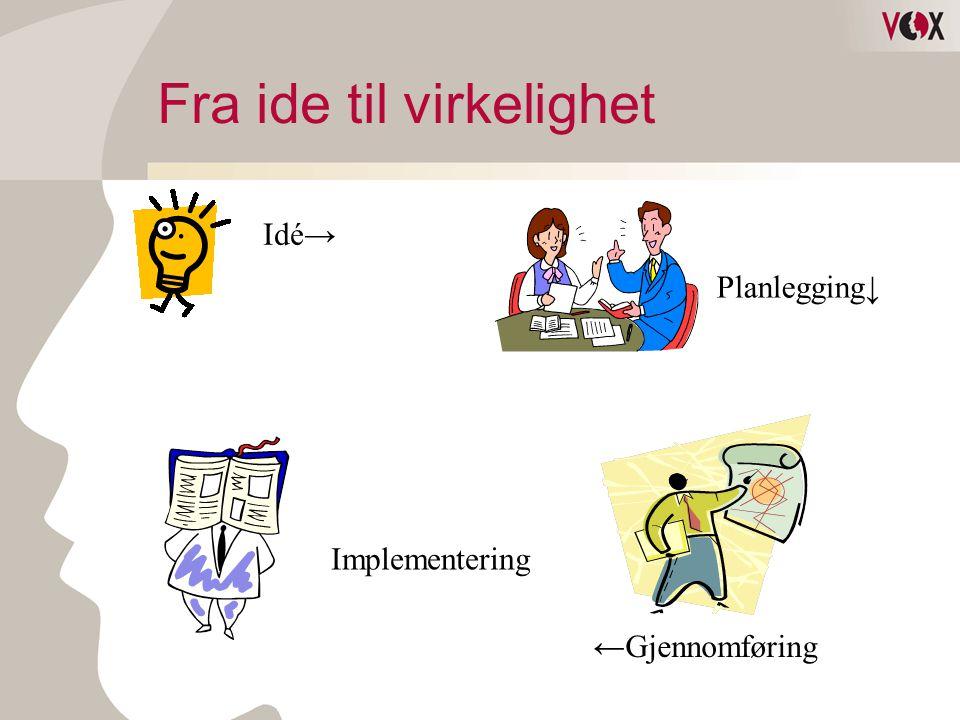 Fra ide til virkelighet Planlegging↓ Idé→ ←Gjennomføring Implementering