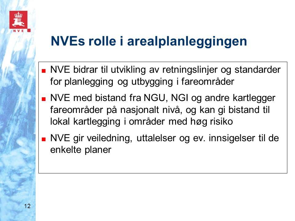 12 NVEs rolle i arealplanleggingen ■ NVE bidrar til utvikling av retningslinjer og standarder for planlegging og utbygging i fareområder ■ NVE med bis