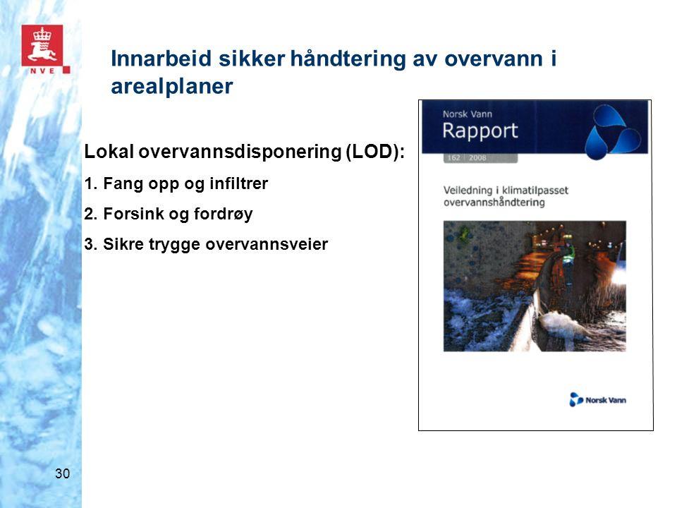 30 Innarbeid sikker håndtering av overvann i arealplaner Lokal overvannsdisponering (LOD): 1.Fang opp og infiltrer 2.Forsink og fordrøy 3. Sikre trygg