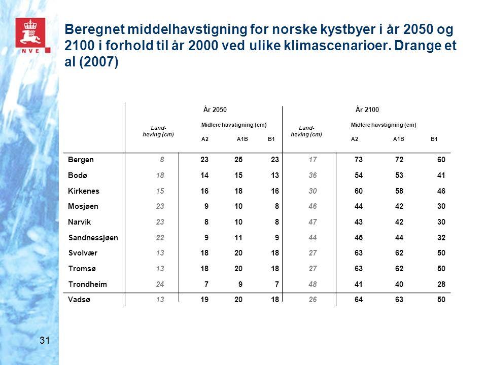31 Beregnet middelhavstigning for norske kystbyer i år 2050 og 2100 i forhold til år 2000 ved ulike klimascenarioer. Drange et al (2007) År 2050År 210