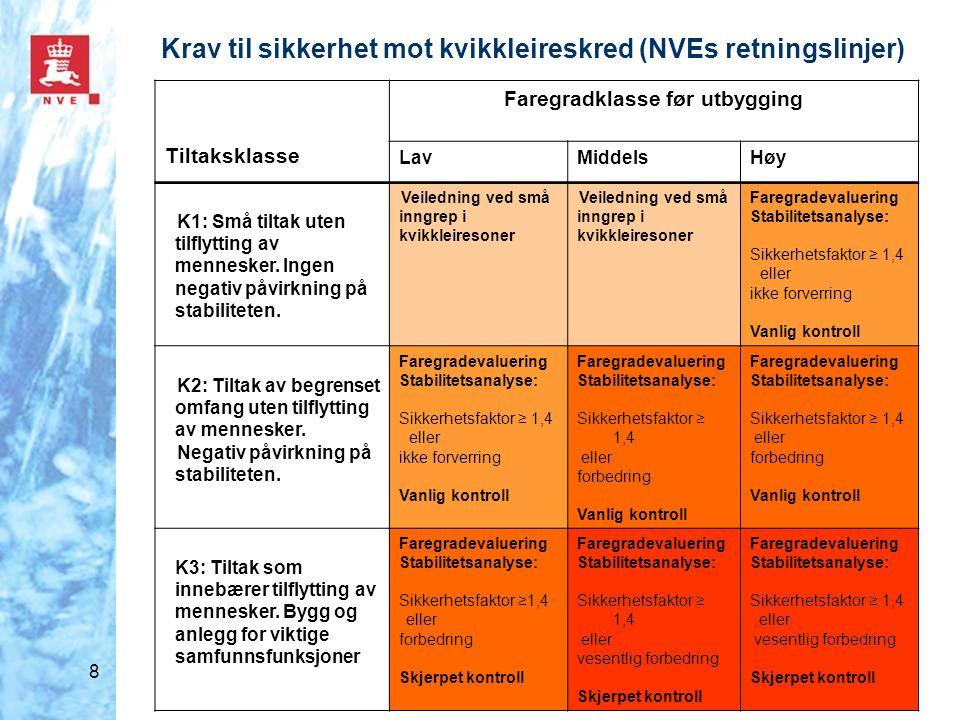 8 Tiltaksklasse Faregradklasse før utbygging LavMiddelsHøy K1: Små tiltak uten tilflytting av mennesker. Ingen negativ påvirkning på stabiliteten. Vei