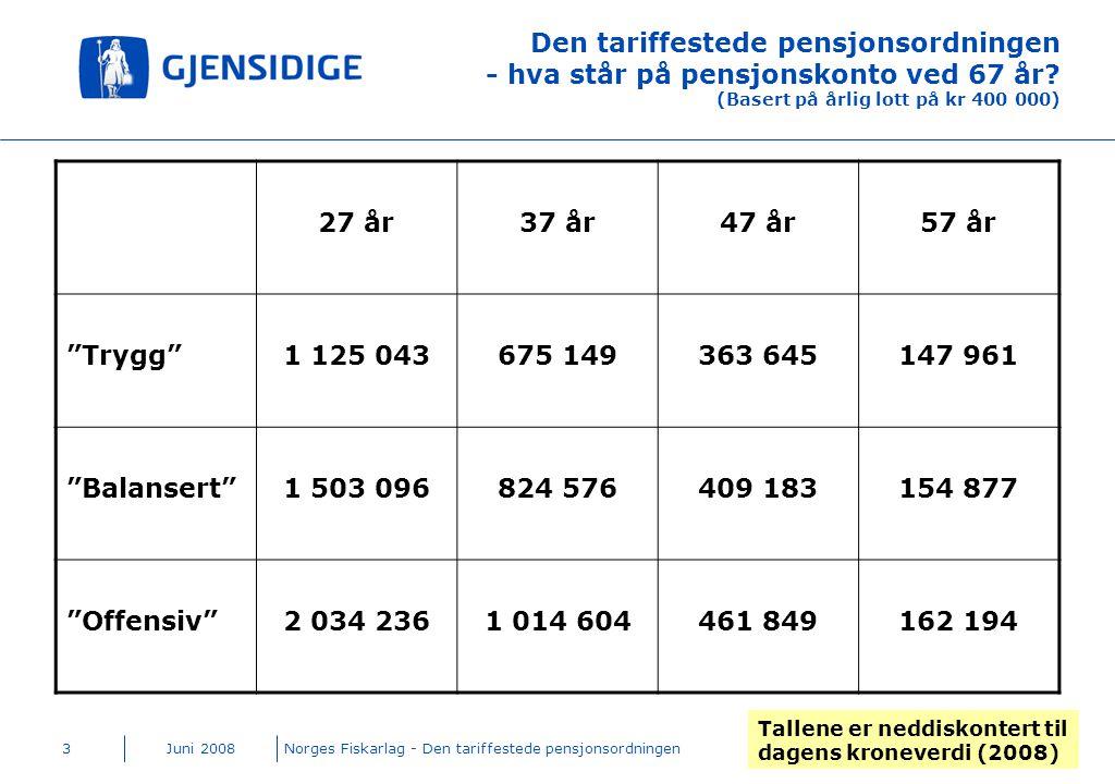 Juni 2008Norges Fiskarlag - Den tariffestede pensjonsordningen3 Den tariffestede pensjonsordningen - hva står på pensjonskonto ved 67 år? (Basert på å
