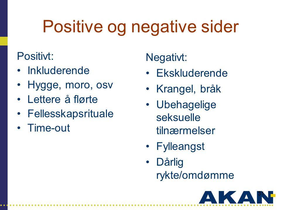 …………………………………………………………………………..... 31 Positive og negative sider Positivt: •Inkluderende •Hygge, moro, osv •Lettere å flørte •Fellesskapsrituale •Time-