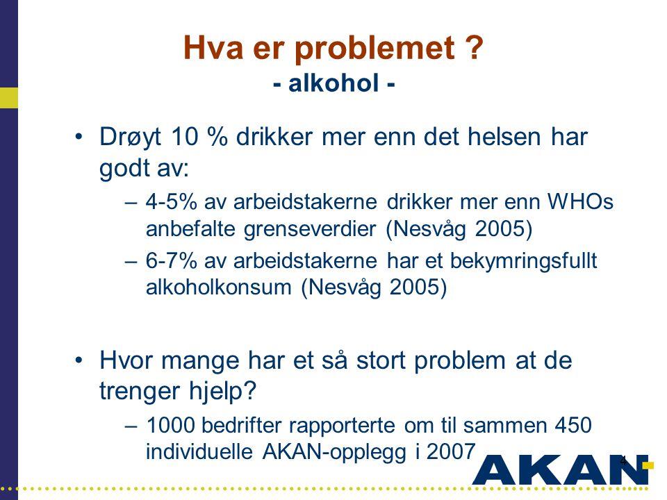 …………………………………………………………………………..... 4 Hva er problemet ? - alkohol - •Drøyt 10 % drikker mer enn det helsen har godt av: –4-5% av arbeidstakerne drikker
