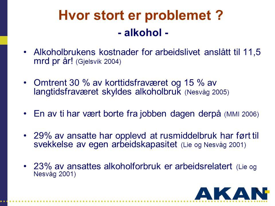 …………………………………………………………………………..... 9 Hvor stort er problemet ? - alkohol - •Alkoholbrukens kostnader for arbeidslivet anslått til 11,5 mrd pr år! (Gjel
