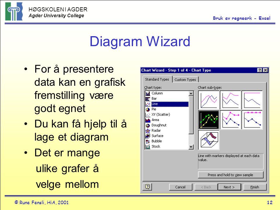 HØGSKOLEN I AGDER Agder University College © Rune Fensli, HiA, 200112 Bruk av regneark - Excel Diagram Wizard •For å presentere data kan en grafisk fr