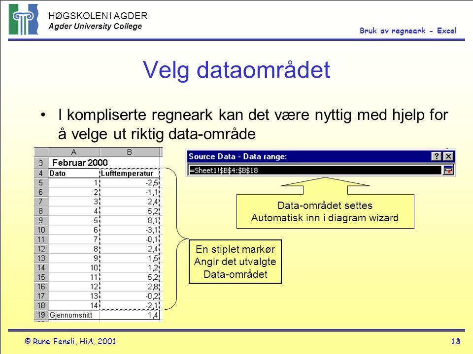 HØGSKOLEN I AGDER Agder University College © Rune Fensli, HiA, 200113 Bruk av regneark - Excel Velg dataområdet •I kompliserte regneark kan det være n