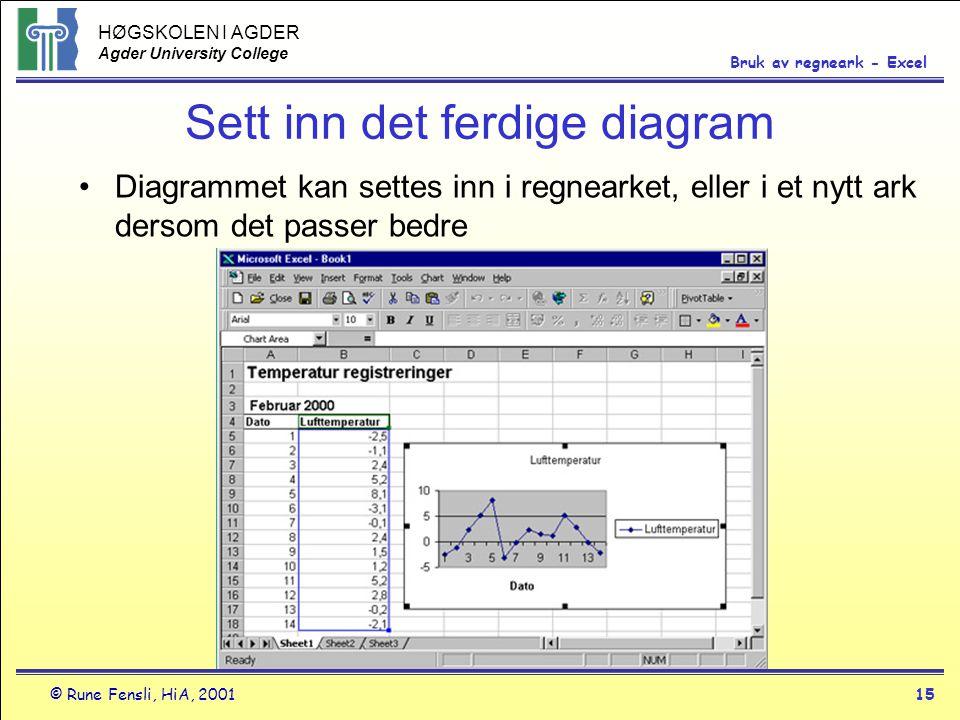 HØGSKOLEN I AGDER Agder University College © Rune Fensli, HiA, 200115 Bruk av regneark - Excel Sett inn det ferdige diagram •Diagrammet kan settes inn