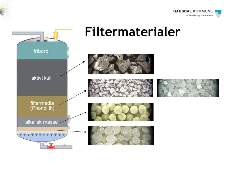 Filtermaterialer